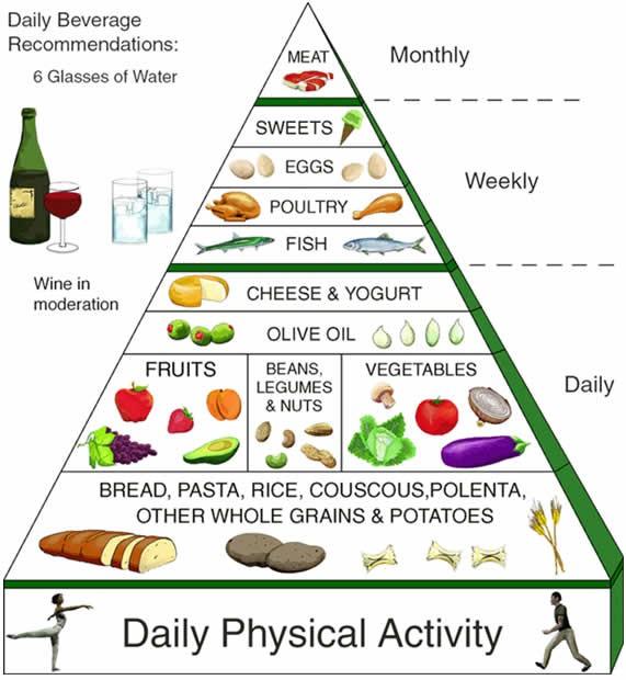 Top Guidelines For 2017 On Quick Methods In Fitness: L'alimentazione Vegetariana Abbinata Alla Corsa: Cosa